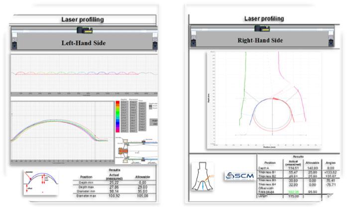 Digital Laser Profiling